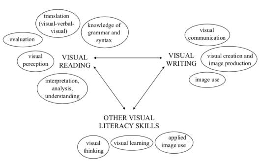 Figure_VL skills